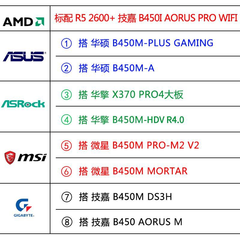 AMD Ryzen5 2600 Take ASUS/Gigabyte/MSI B450 E-sports Hot Sale Board  2200G/2400G