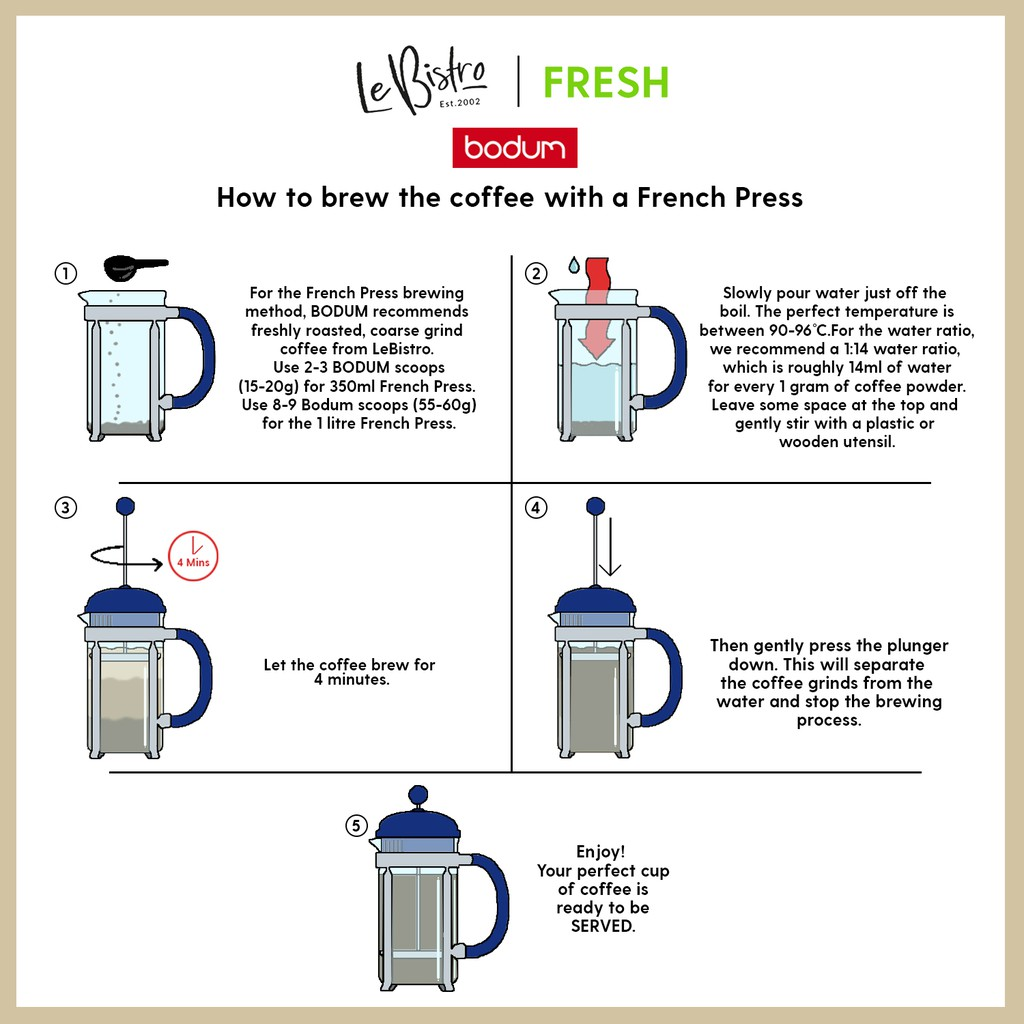 Original Bodum French Press Coffee Maker 350 Ml 3 Cups Colour Verbena Shopee Malaysia
