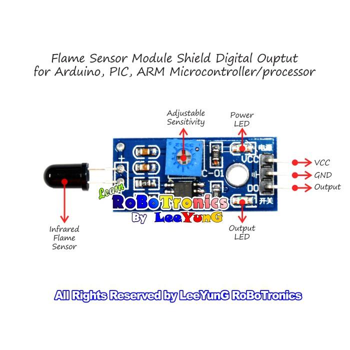 Flame Sensor Iot