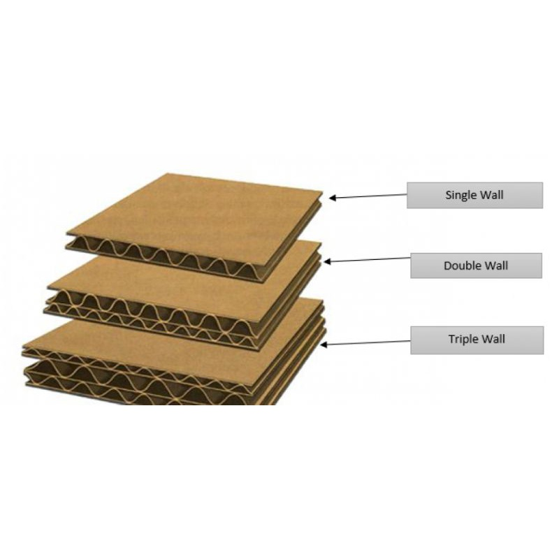 """XL  USED """"GOOD CONDITION"""" CORRUGATED CARTON BOX - DOUBLE WALL"""