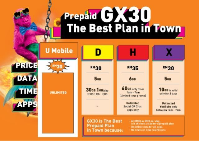 Bypass umobile, webe, digi i80/100,Unlimited Hotspot for PC