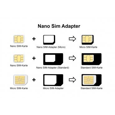 1 1 Sim Karte.3in1 Nano Simcard Adapter With Ejector High Quality