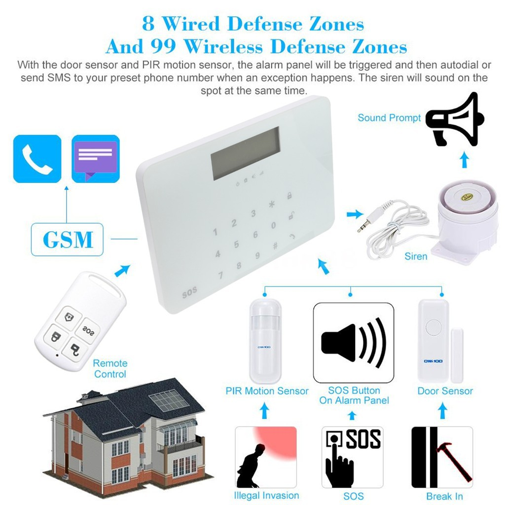 ✑GM Wireless LCD GSM SMS AutoDialer Home Security Alarm System