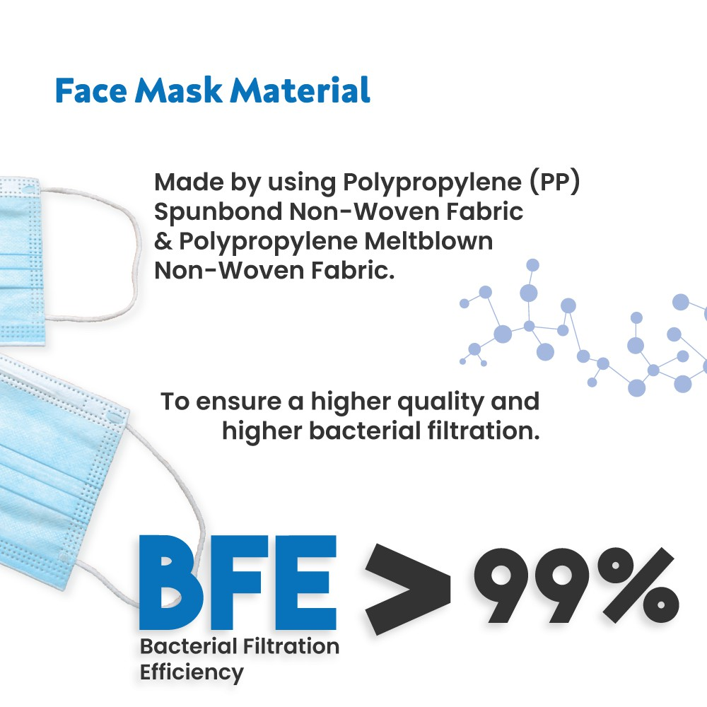 Children Face Masks 3-Ply Blue (50 Pcs)