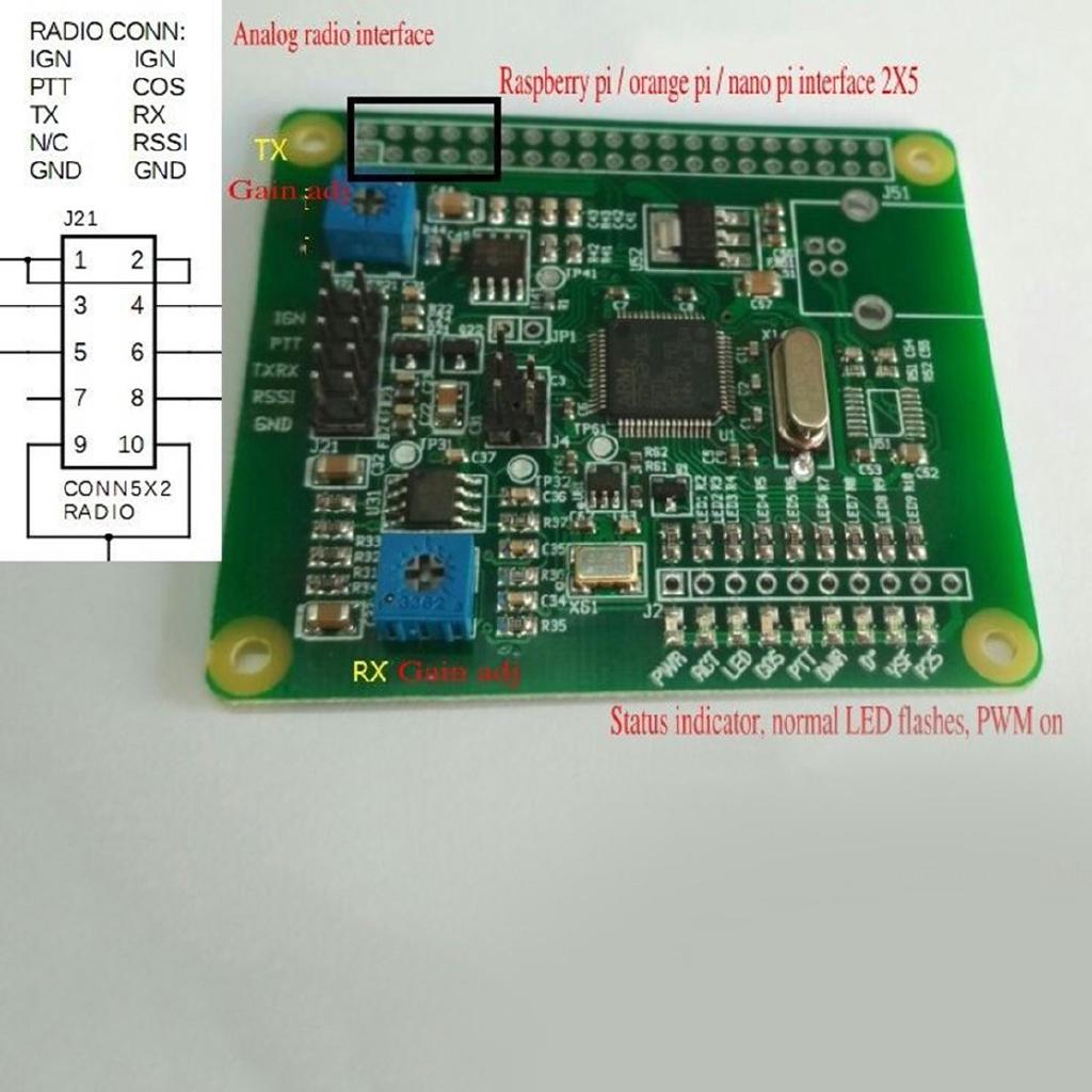 Huawei E3372 Raspberry Pi