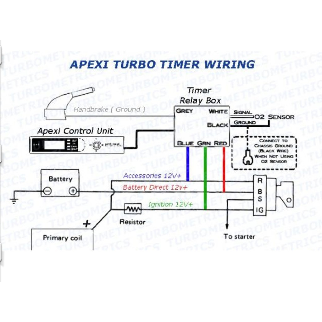 Greddy Turbo Timer Wiring Diagram from cf.shopee.com.my