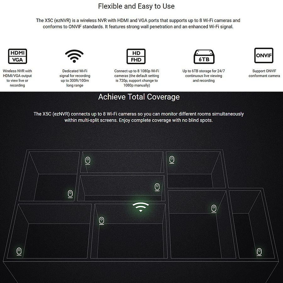 How To Use Onvif
