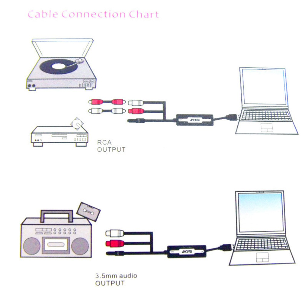 Usb Audio Capture To Cd Mp3 Converter Wave Recorder Edit With 3 5mm Cable Wiring Diagram 35mm Shopee Malaysia