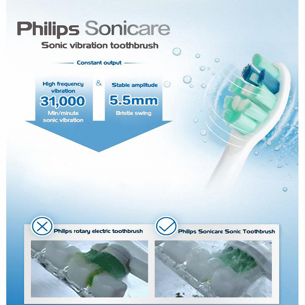 Philips HX6730 Sonicare Electric Toothbrush Rechargeable 3
