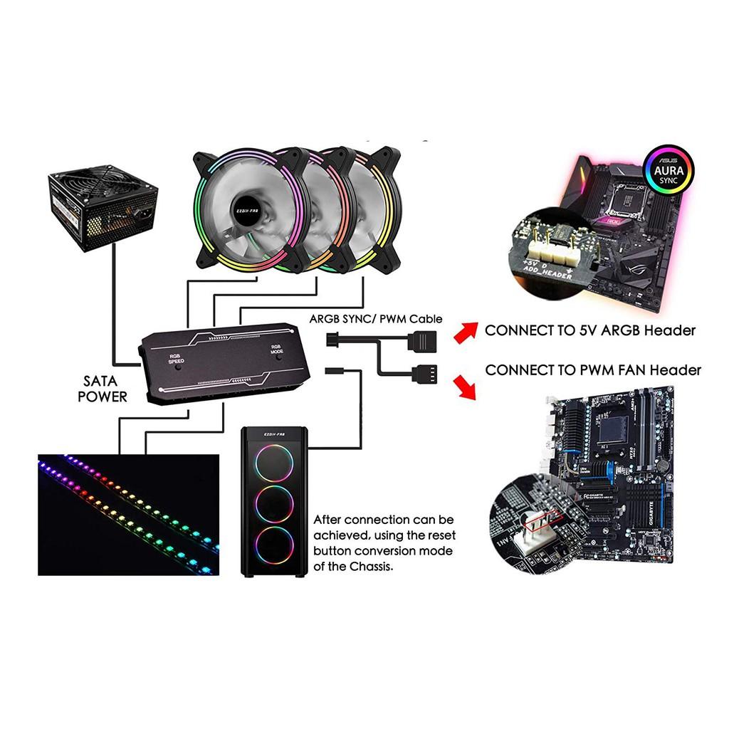 EZDIY-FAB 5Pack 12cm Dual Frame RGB PWM Fans with Fan Hub 5V ARGB 3