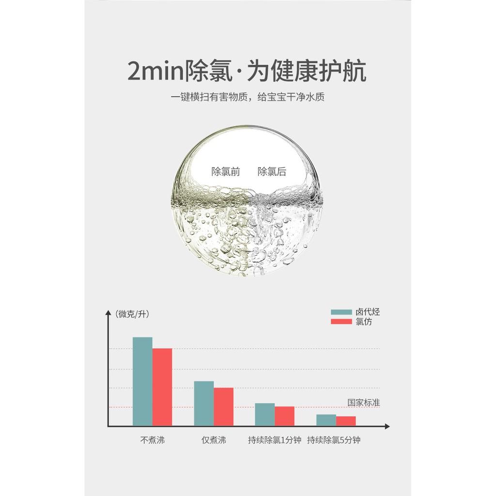 OIDIRE Multi-function Milk Thermostat (White)