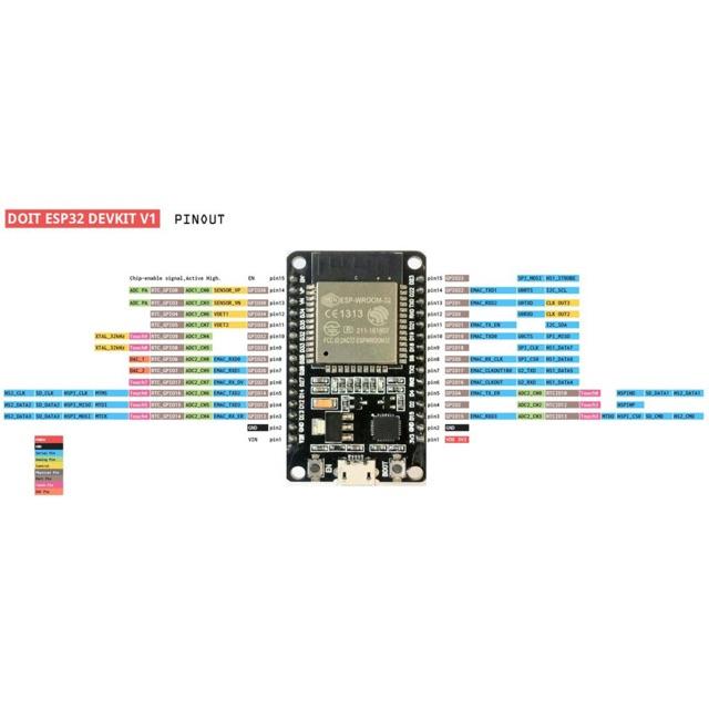 Arduino NodeMCU IoT CPU ESP32 Wifi & Bluetooth Development Board