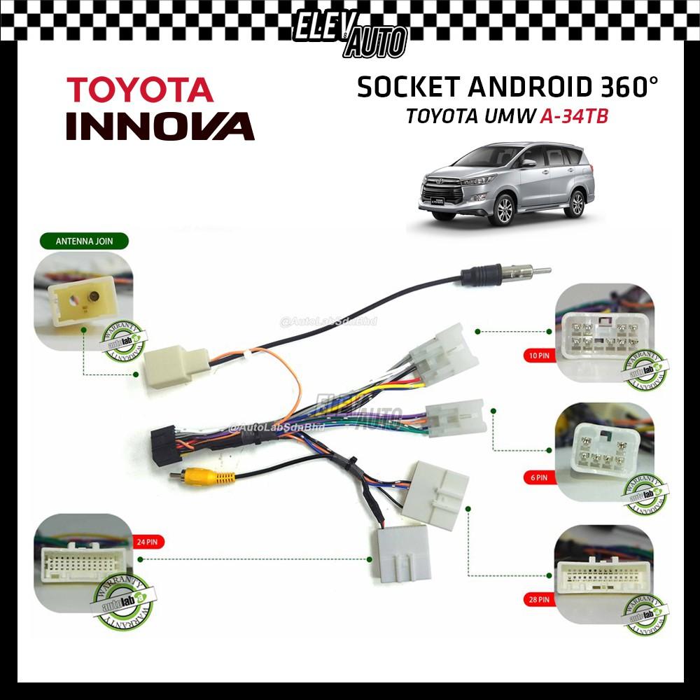 360 Camera Android Socket Toyota Innova A-34TB