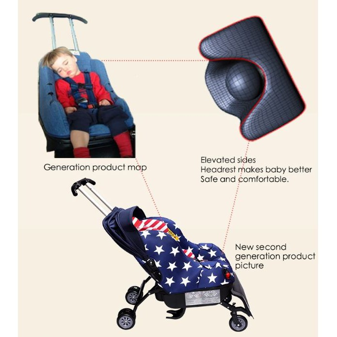 Comfy Baby Rain Cover Side By Side Double $ 21.99