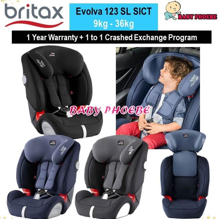 Britax Evolva 123 SL SICT Booster Car Seat/CRS (1pc)