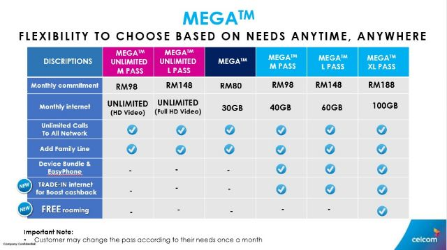 Celcom Xpax Postpaid Mega Unlimited 80 98 148 Plan 2020 Shopee Malaysia