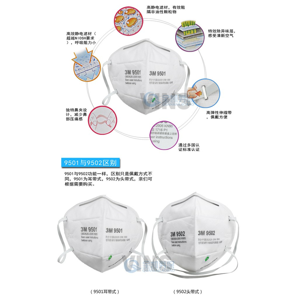 3M Nexcare Air Pollution & Haze Respirator KN95 (1's) 3M