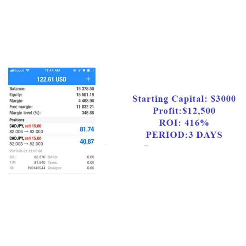 Forex teknik cap ayam real estate investment analyst uk athletics