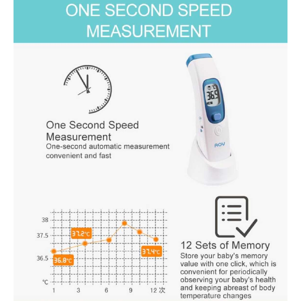 Infrared Thermometer (White)