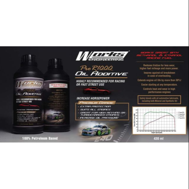Works Engineering oil additive