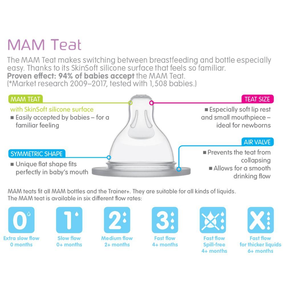 MAM 2 Teats Medium Flow 2