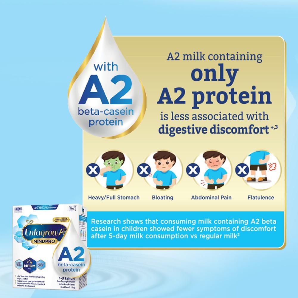 Enfagrow AII (A2) MindPro Step 3 - 440g (Milk Formula Powder) | Shopee  Malaysia