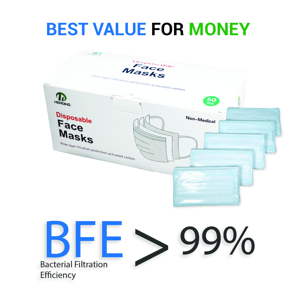 3-Ply Face Masks BFE>99% (50 Pcs)