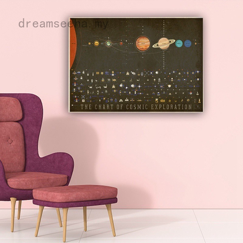 Dreamseeha 5070cm Retro Kraft Paper Solar System The Chart Of Cosmic Exploration Educational Art Poster