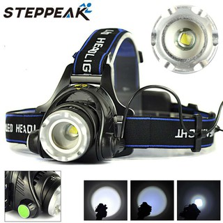 10000LM LED Motion Sensor Headlamp Headlight USB Rechargeable Head Flashlight ∆