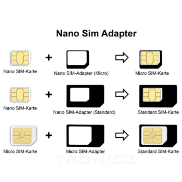 Nano Karte.Nano Sim Adapter