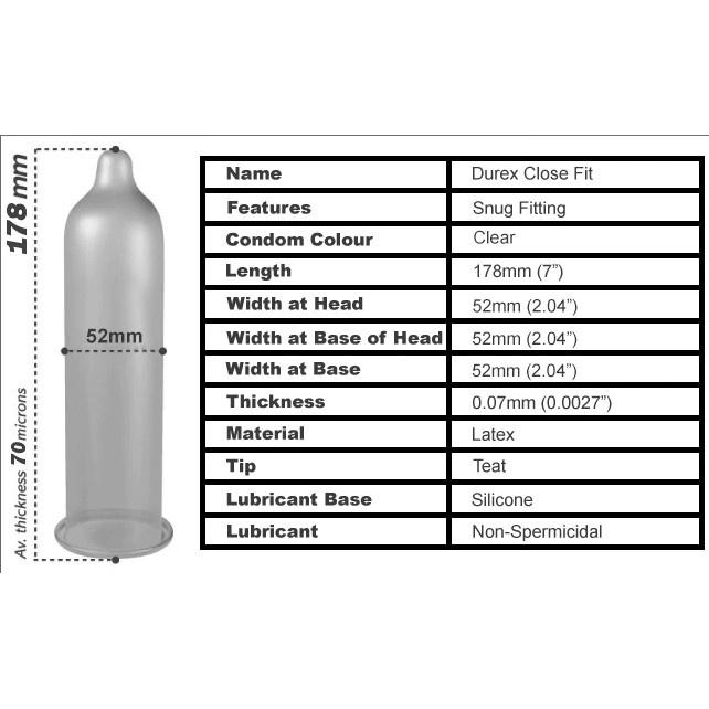 52mm durex Condom Sizes