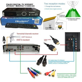 Frasko F9 Super support MYTV Myfreeview Ninmedia Power Vu
