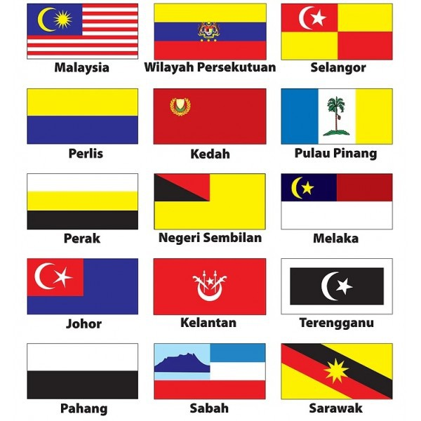 Bendera 14 Negeri Dalam Malaysia