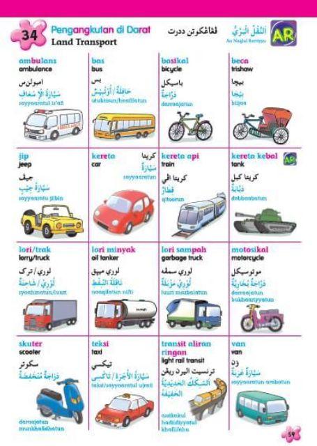 Gambar Kenderaan Dalam Bahasa Arab