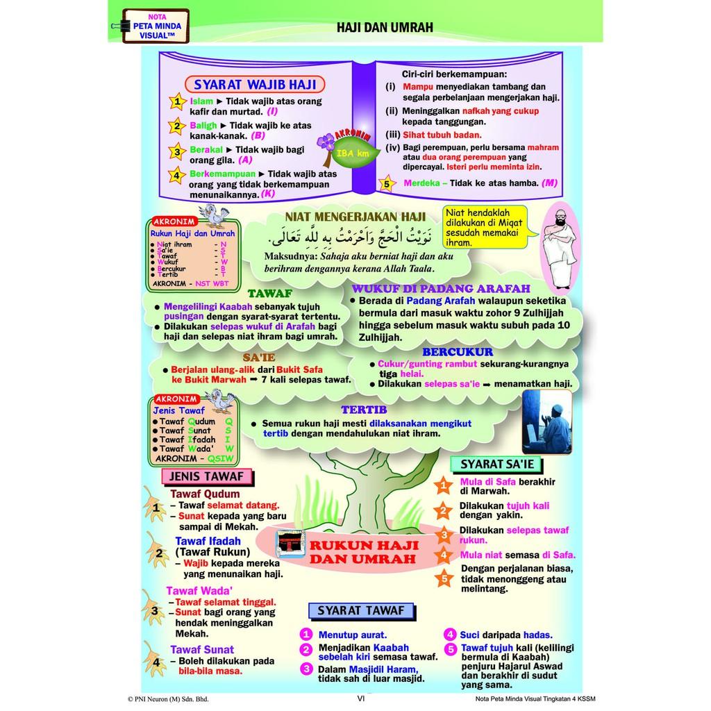 Riang Belajar Kssm Pendidikan Islam Tingkatan 4 Buku Latihan Topikal Nota Shopee Malaysia