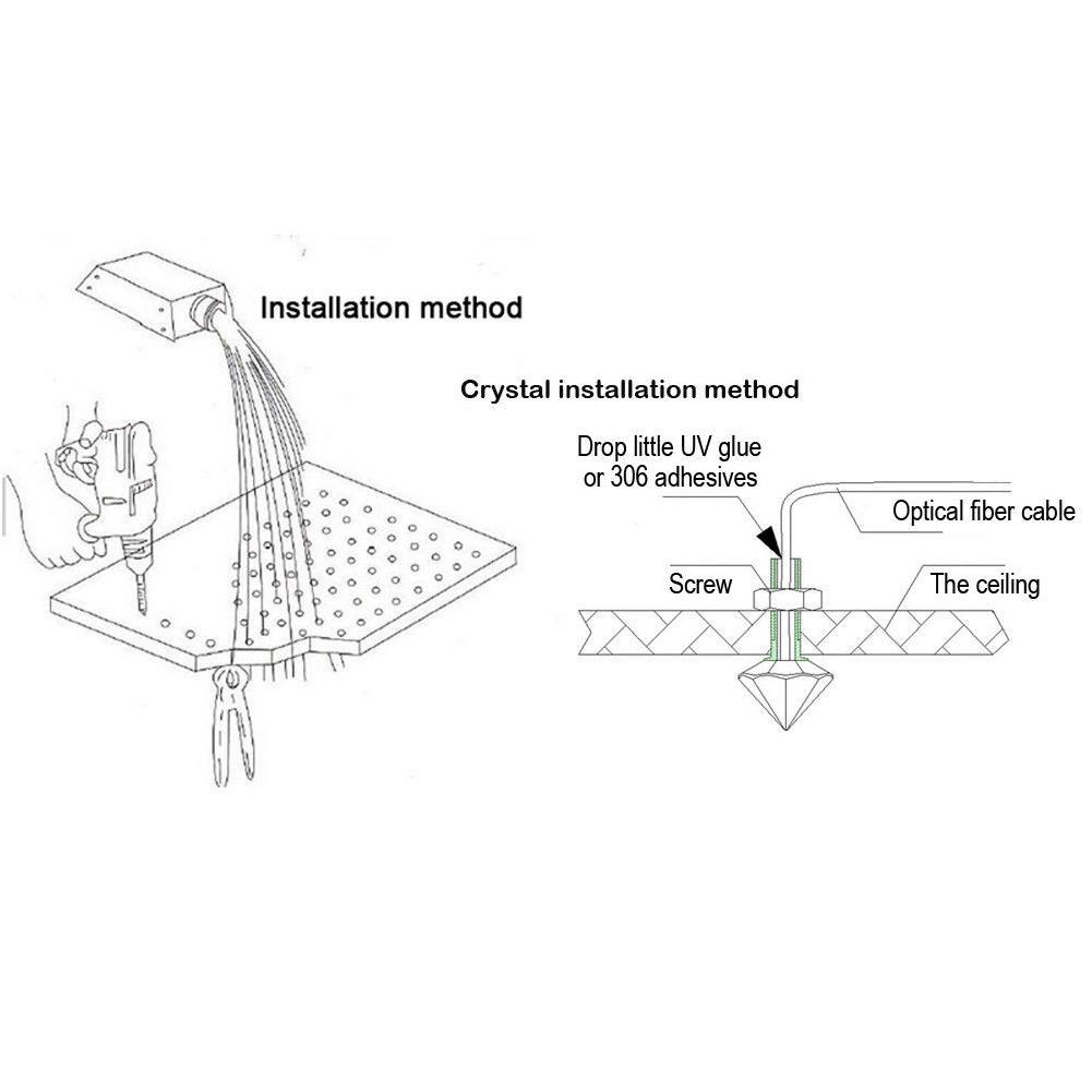 Star Ceiling RF Remote Controller Car DIY For Home Multi