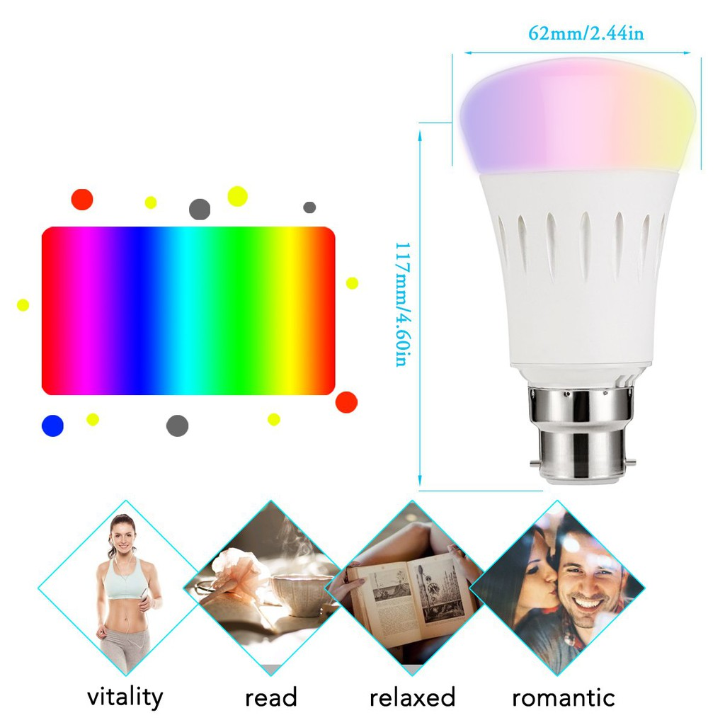 Works with  Alexa 1 Pack Emit Tuneable White Lights Google Home /& IFTTT Remote Controlled by a Smartphone 60W Equivalent A60 E27 Colour Changing Light Bulb LOHAS Alexa Smart LED WiFi Bulb