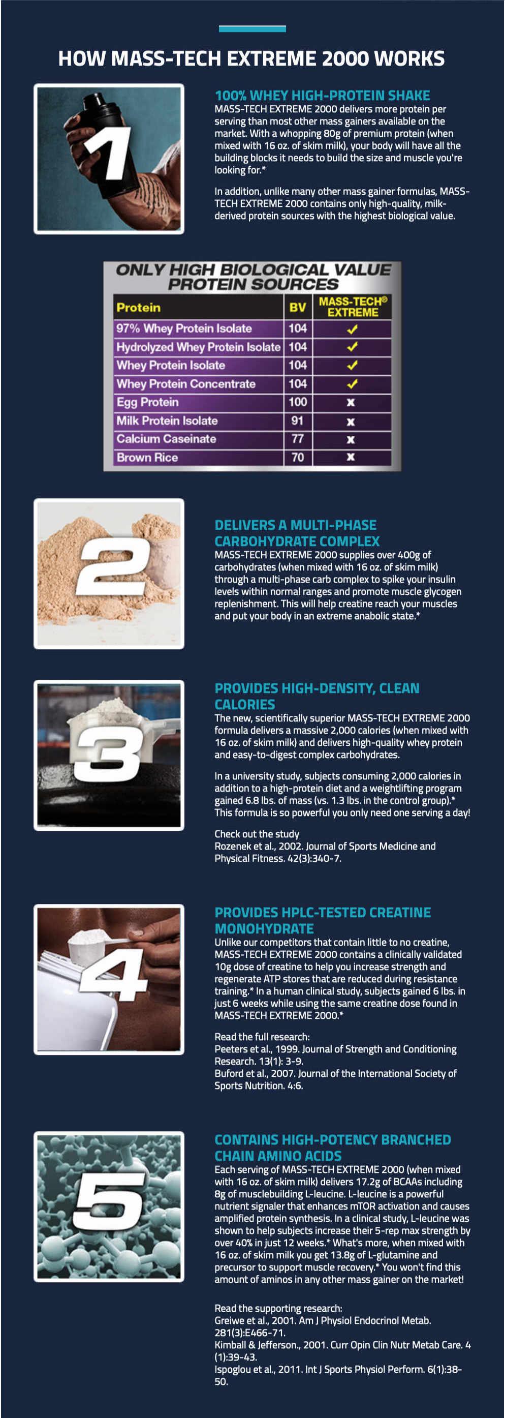 MuscleTech Mass Tech Extreme 2000, 7lbs - Weight & Mass Gain, Muscle Building, Bulking & Sizing, Susu Gym | Shopee Malaysia