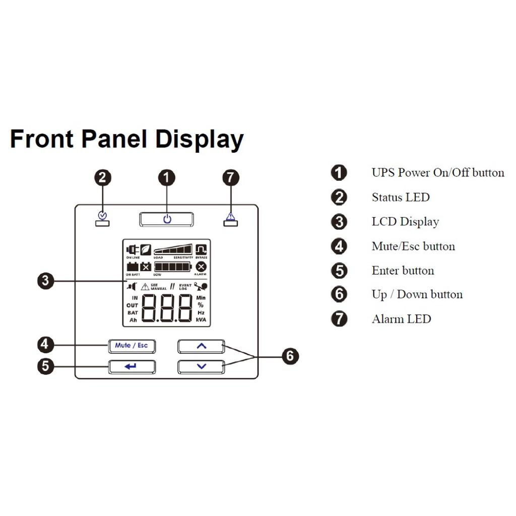 Apc Ups Schematic Diagram Free Printable Schematic Wiring Apc Ups