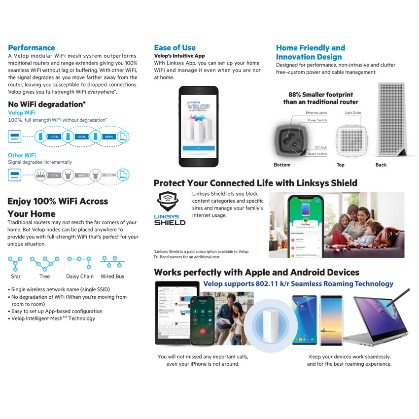 Linksys Velop Intelligent Mesh WiFi System TRI-BAND AC2200 White