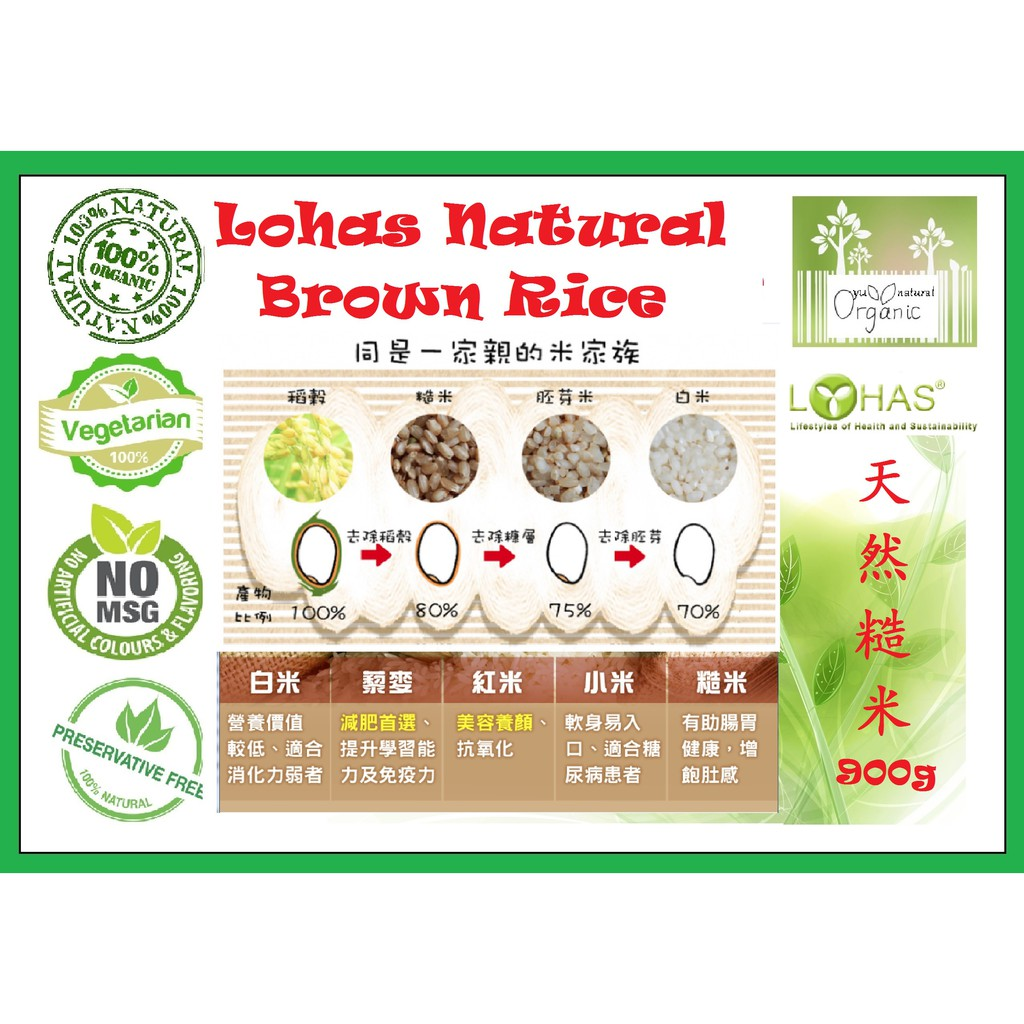 READY STOCK [Lohas] Natural Brown Rice 天然糙米900g
