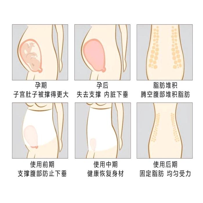 MALAYSIA- BEKUNG IBU BERPANTANG/ Maternity Support Belt Breathable Pregnancy Abdominal Adjustable Pelvic
