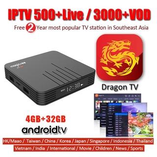 N5MAX IPTV Android Box Amlogic S905X2 & Southeast Asia IPTV Dragon