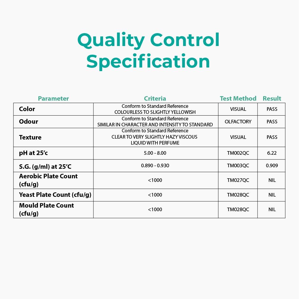 JADI CARE Antibacterial Hand Sanitizer Spray 60ml - JADI LIFE