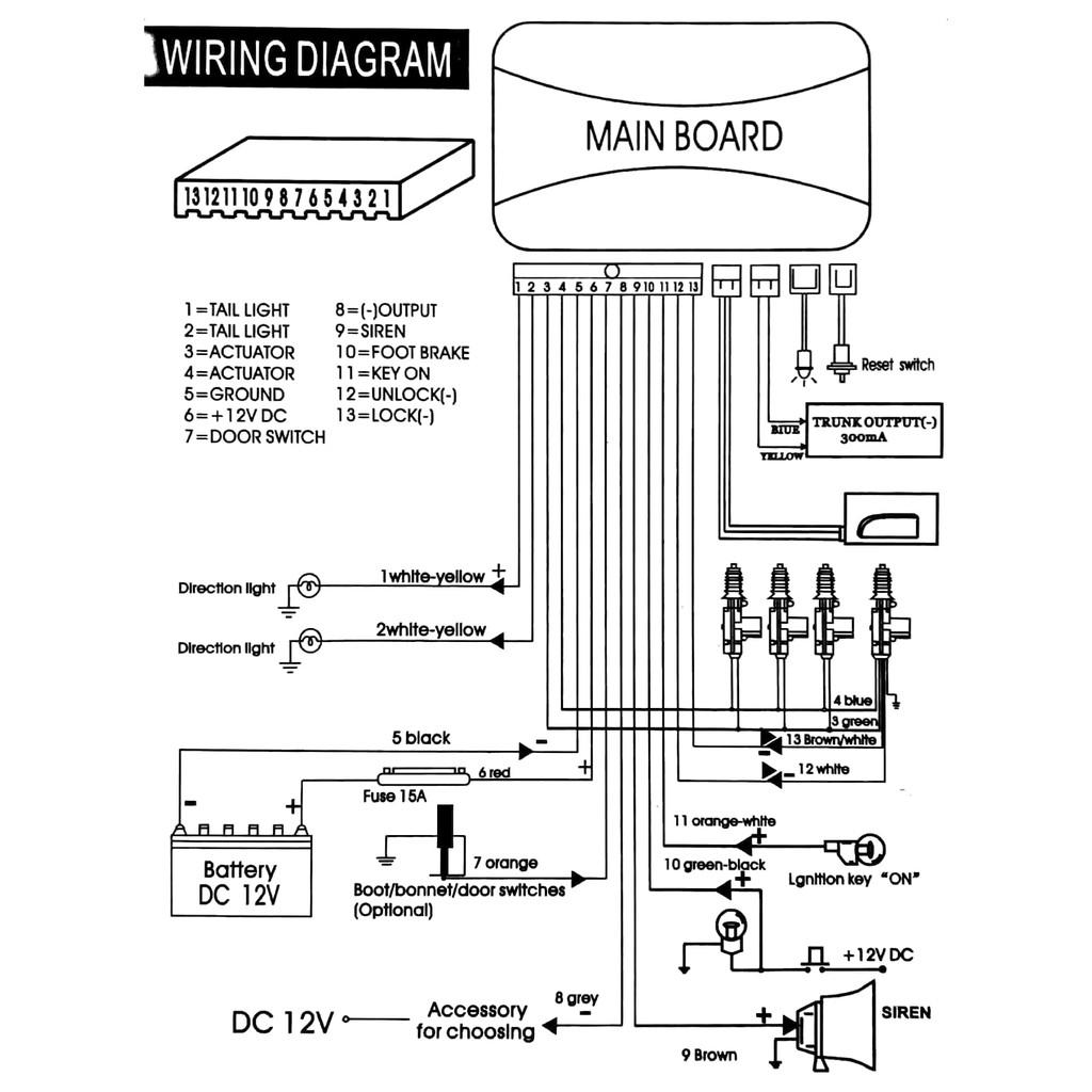 DIAGRAM] Car Alarm Wiring Diagram Combo FULL Version HD Quality Diagram  Combo - RITUALDIAGRAMS.ANTEPRIMAMONTEPULCIANODABRUZZO.IT | Code Alarms Wiring Diagram For Hornet |  | Anteprima Montepulciano D'Abruzzo